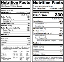 Nutrition Label 2018